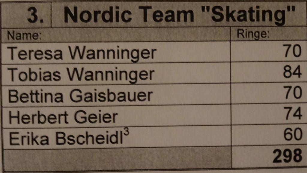 """Erfolgreichster Schütze beim Team """"Skating"""" war Tobias Wanninger mit 84 Ringen"""